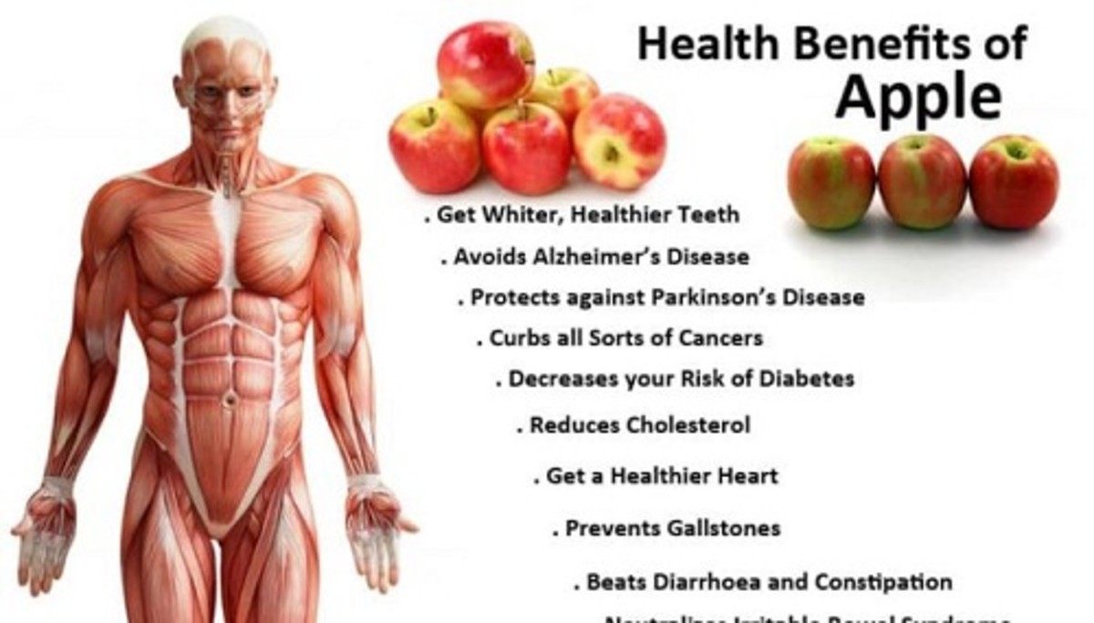 Health Benefits of Eating Apple