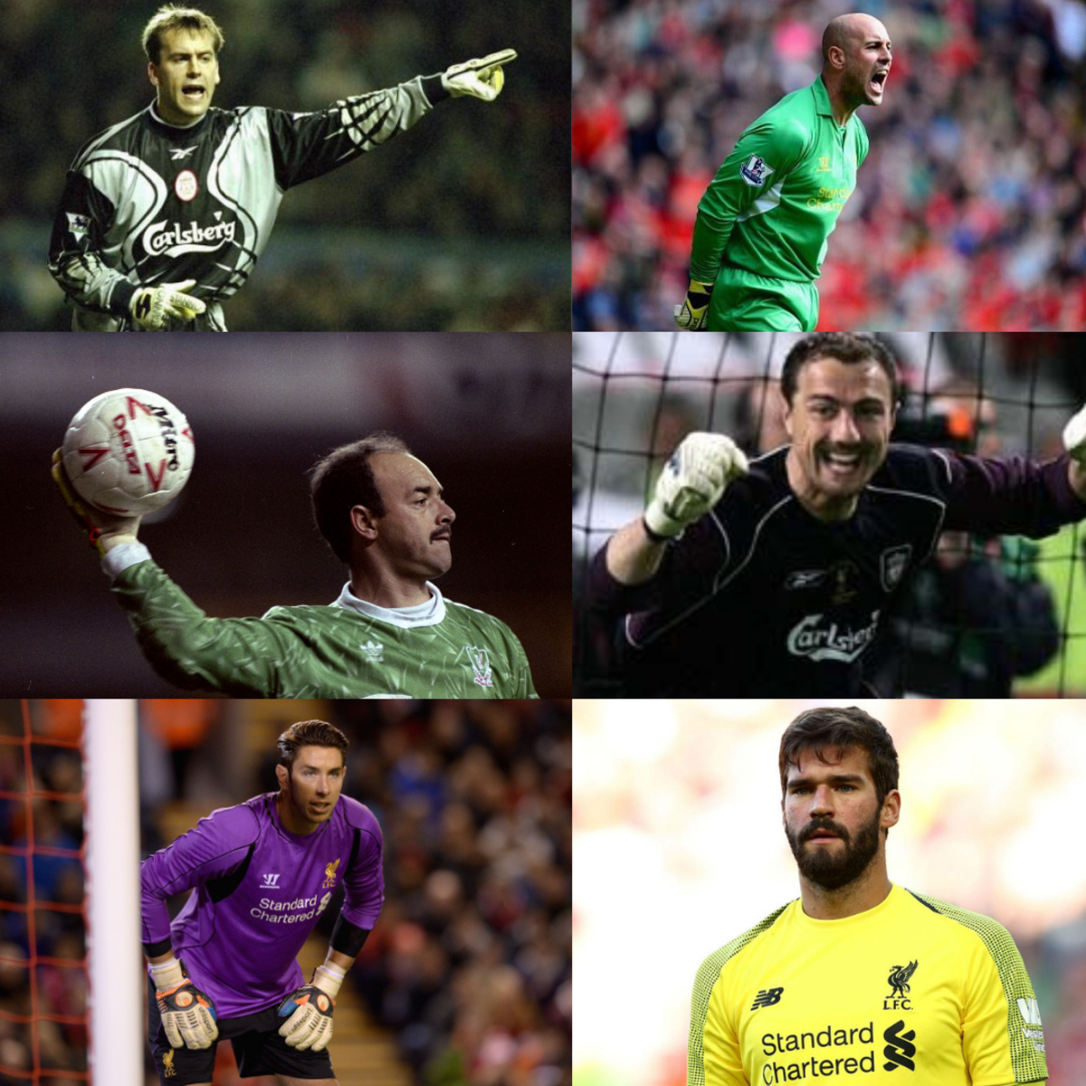 10 Best Liverpool Fc Goalkeepers in the Premier League Era