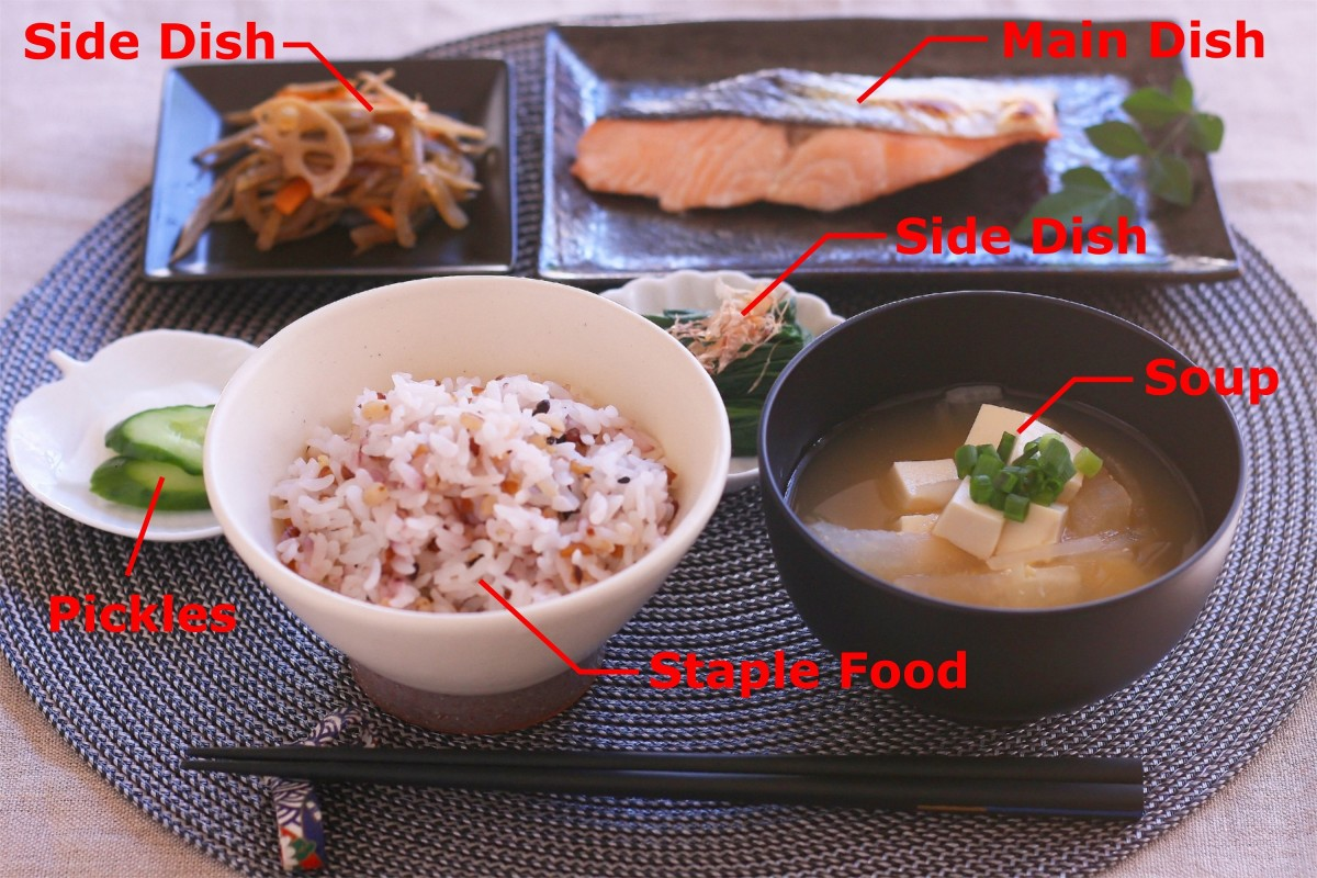 The Composition of 1 Soup + 3 Dishes