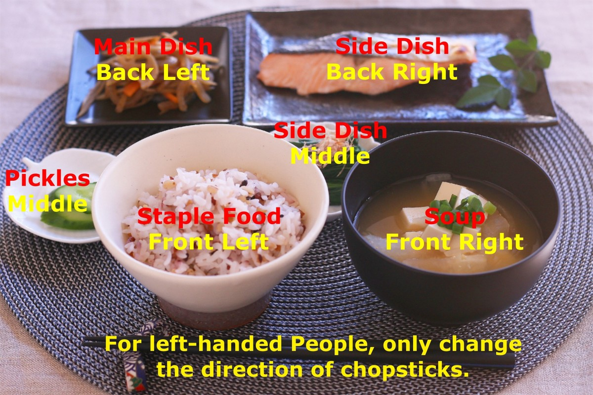 Traditional Layout of Washoku Set Meal