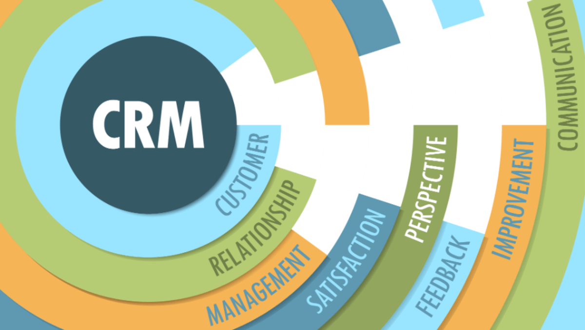 10-prominent-importance-of-crm-in-a-business