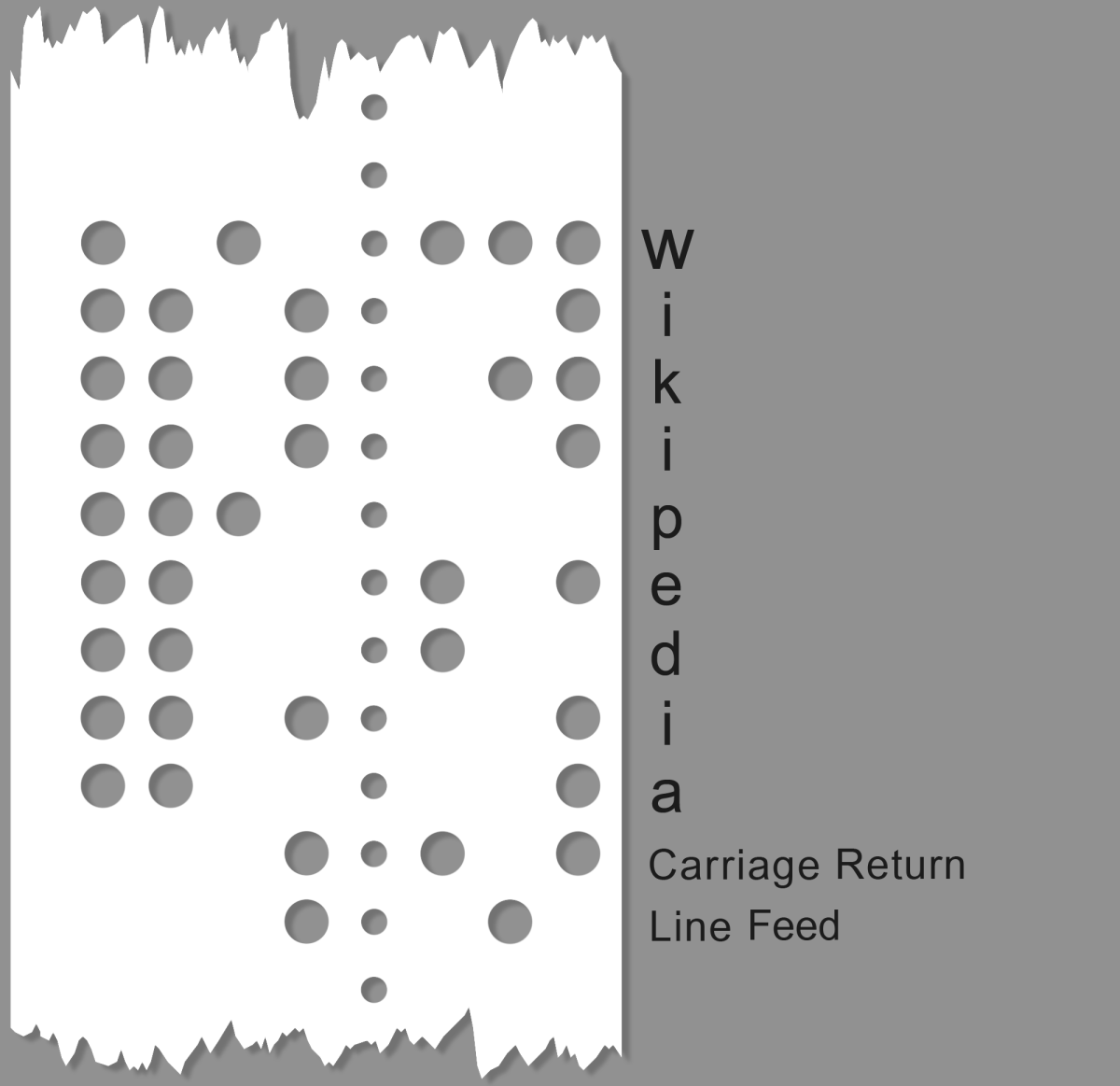 Coded tape that reads Wikipedia