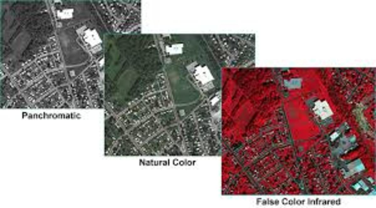 Color-Infrared (CIR) Satellite Images