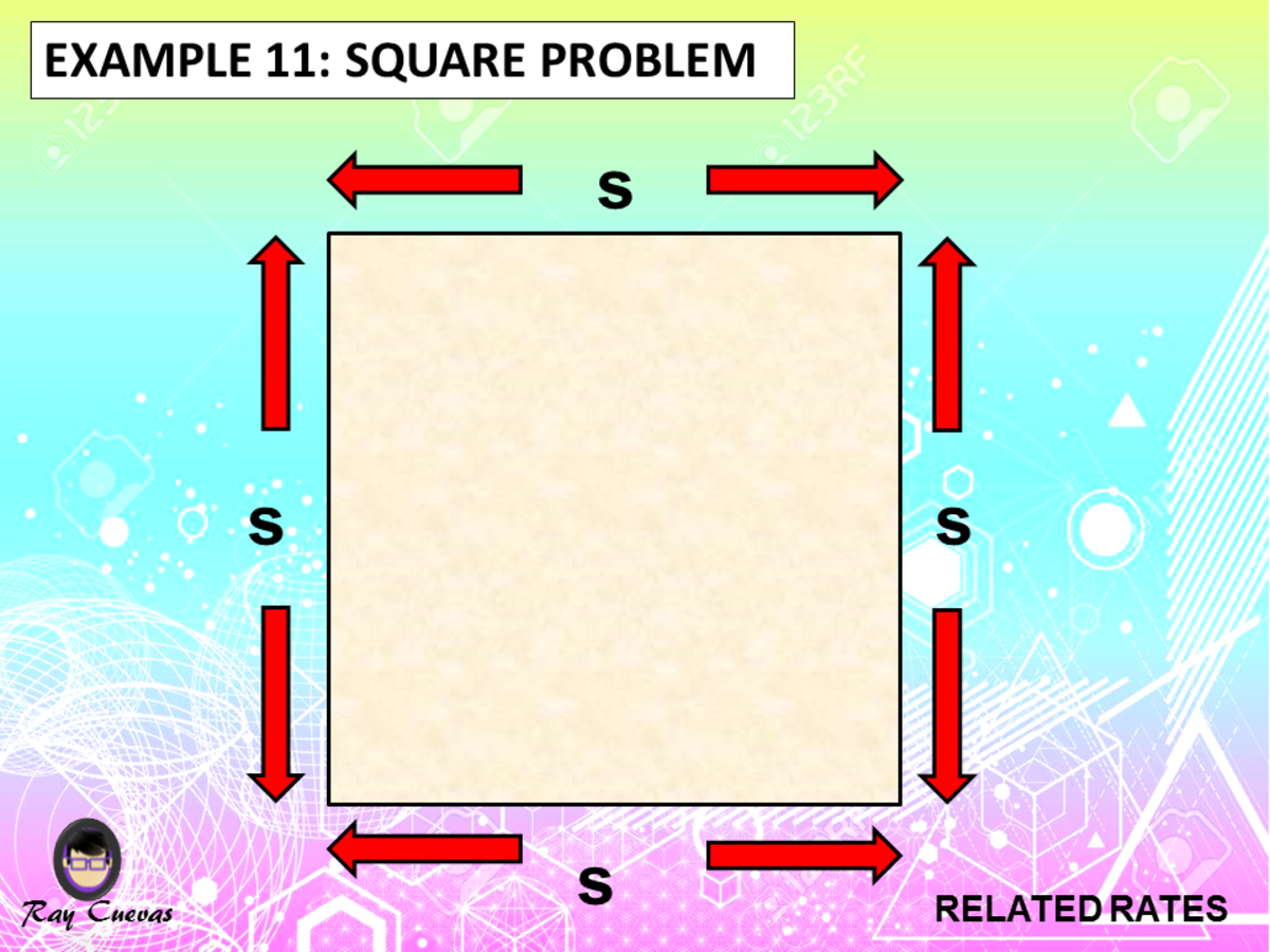 Example 11: Related Rates Square