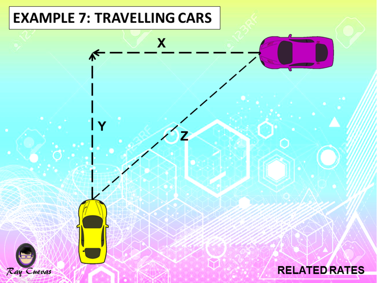 Example 7: Related Rates Travelling Cars