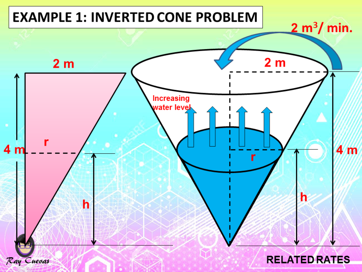 Example 1: Related Rates Cone Problem