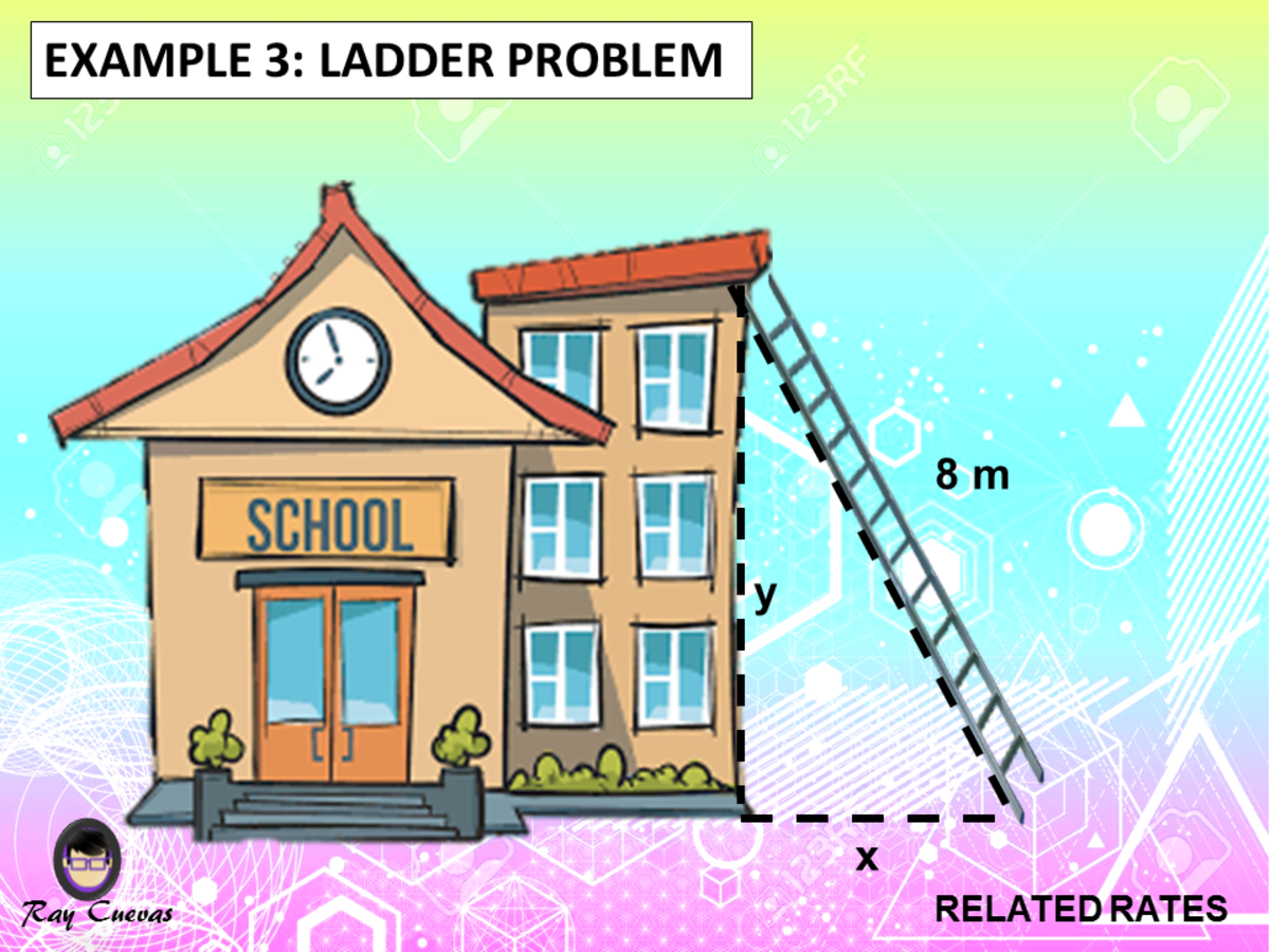 Example 3: Related Rates Ladder Problem