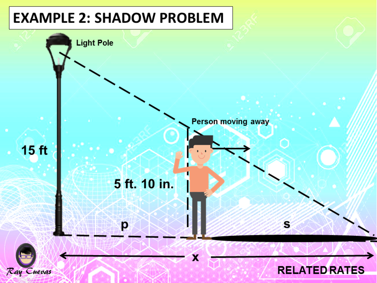 Example 2: Related Rates Shadow Problem