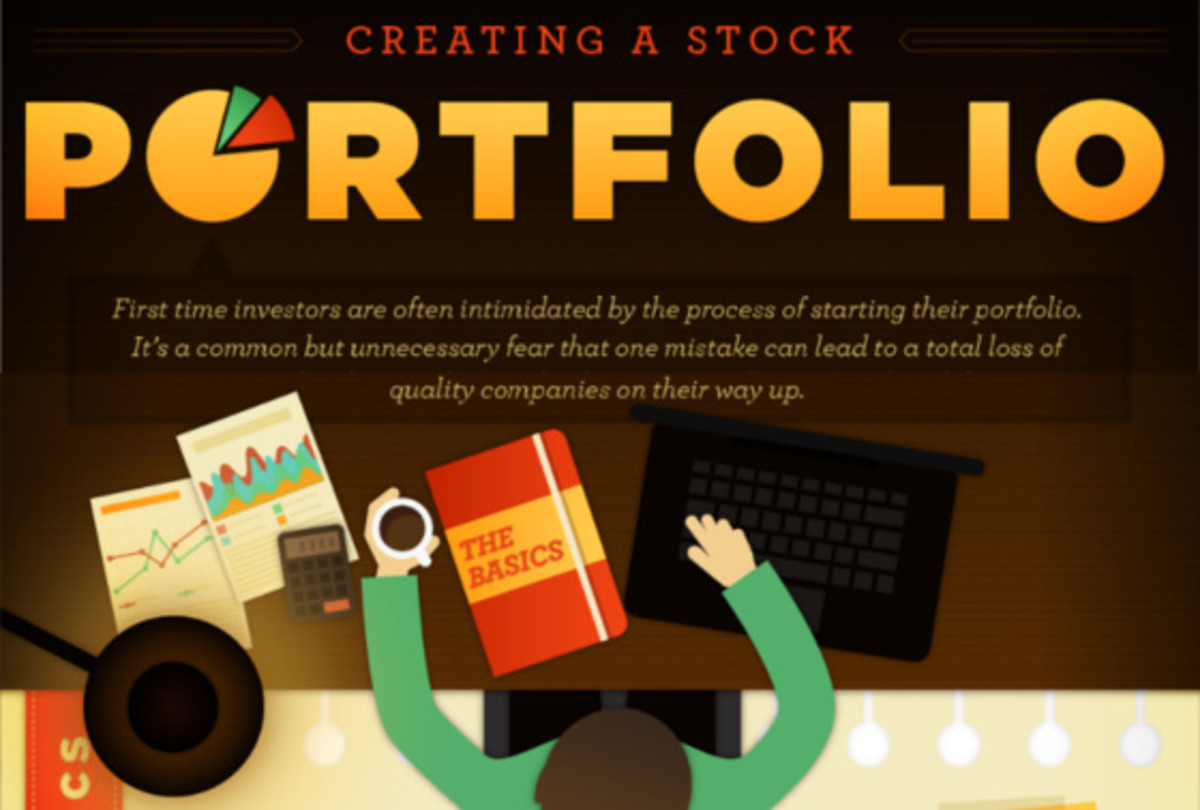 Stock Portfolio 2