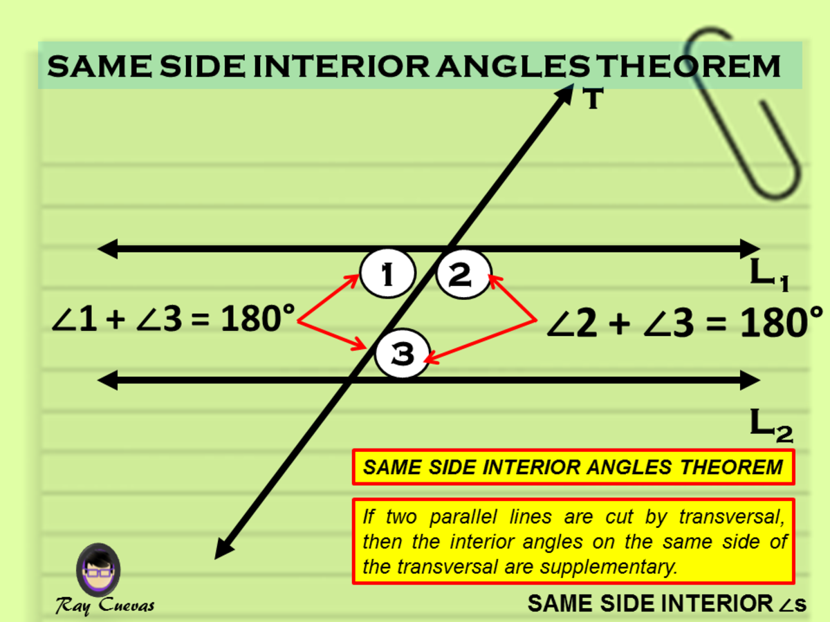 Same-Side Interior Angles Theorem