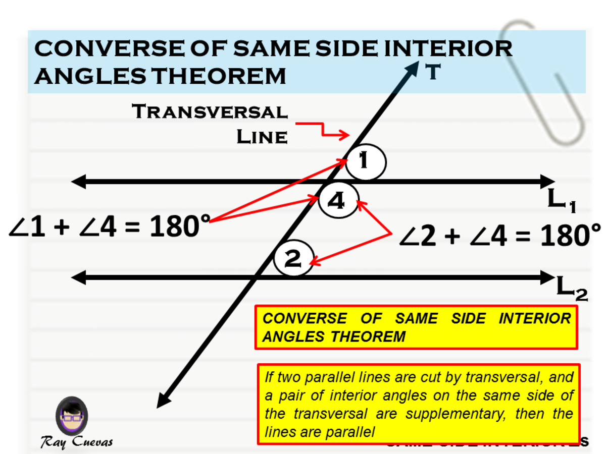 The Converse of Same-Side Interior Angles Theorem
