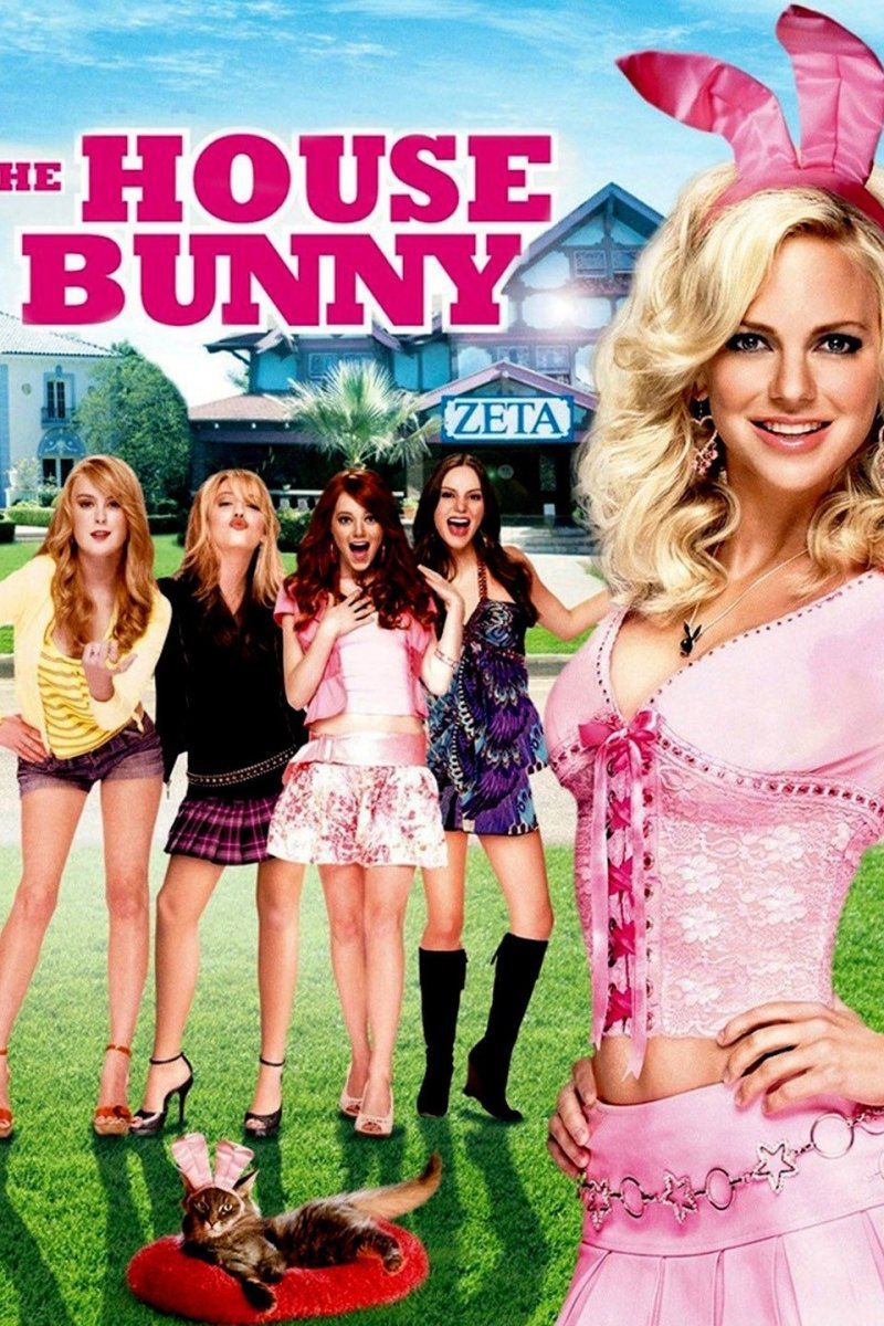preview of cheapest look for Top 10 Engrossing Movies Like 'Legally Blonde' | ReelRundown