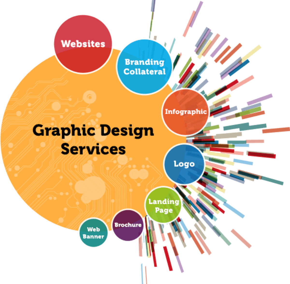 Graphics Designing