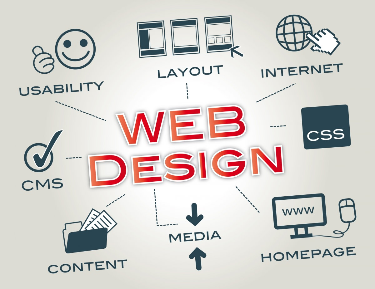 6 Mistakes Every Beginner Web Designer Needs to Get Rid Of