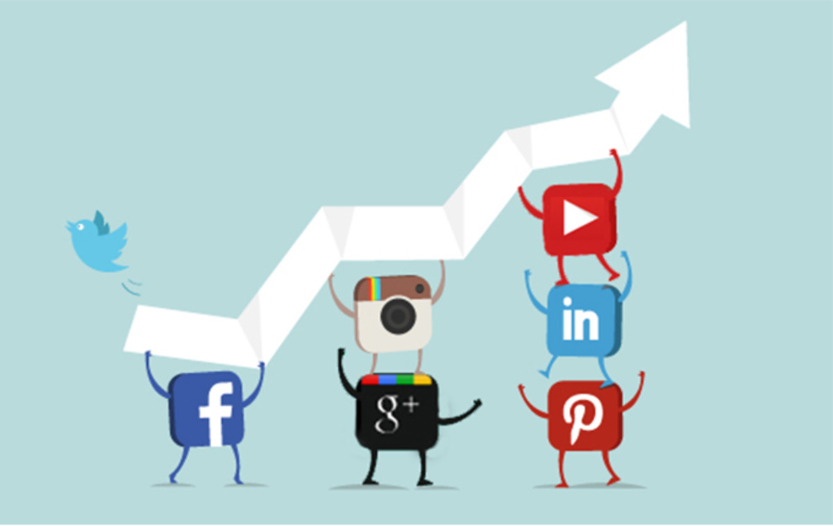 How to Keep Track of the Social Media Marketing Metrics