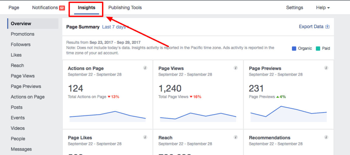 List of Must-Know Facebook Management Tools for Businesses and Individuals