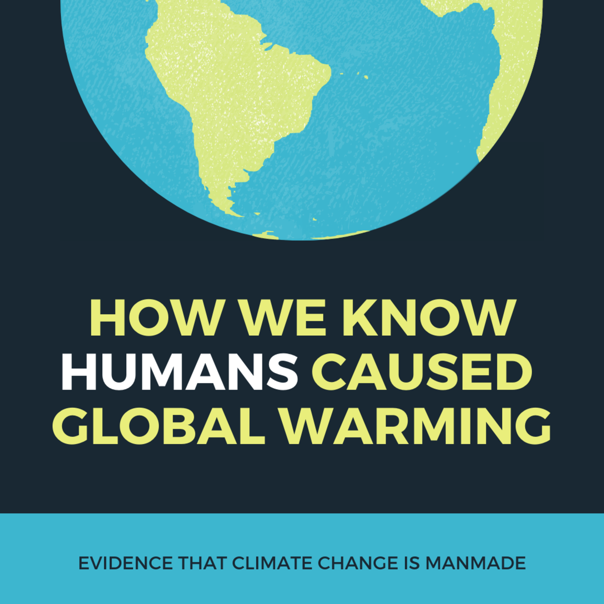 Evidence That Global Warming Is Being Caused by Humans
