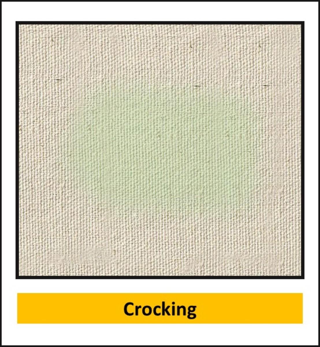 Crocking