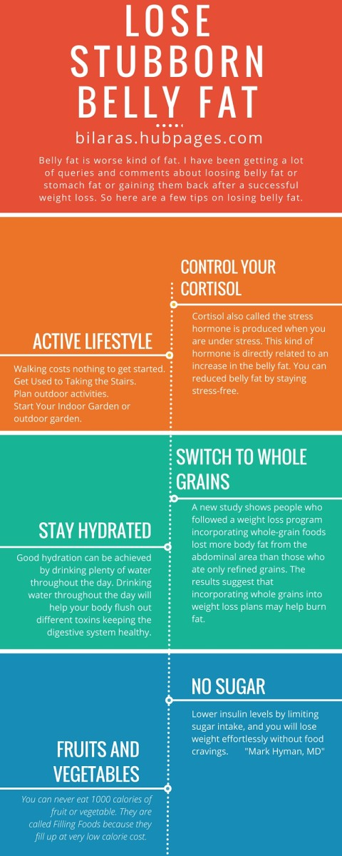 Healthy Way to Lose Belly Fat and Get in Shape