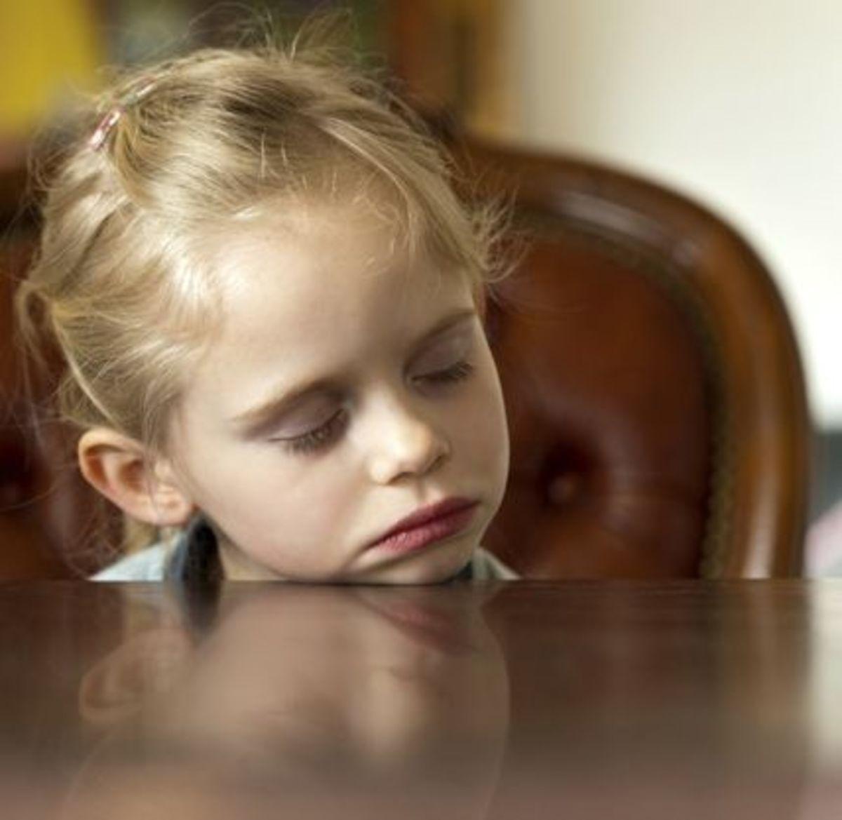 TBI : Fatigue After Brain Injury