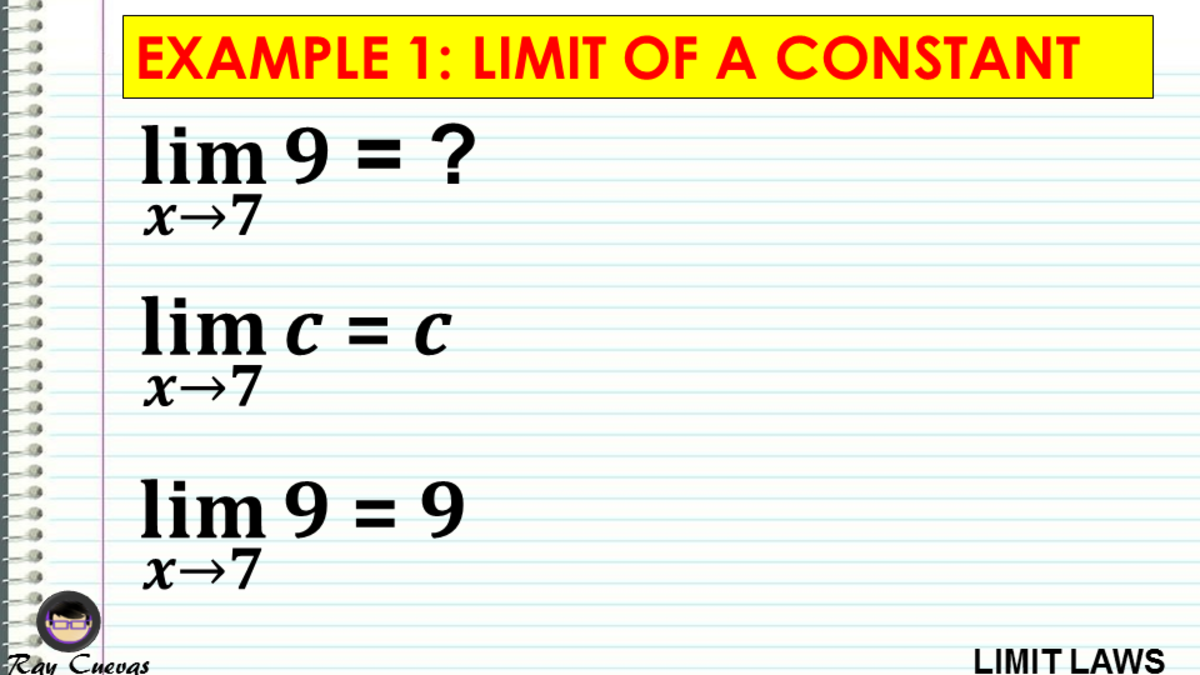 Example 1: Evaluating the Limit of a Constant