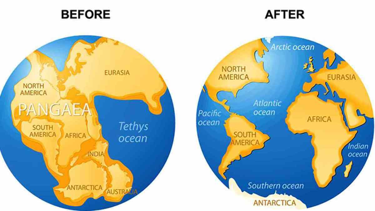 Pangea Before and After