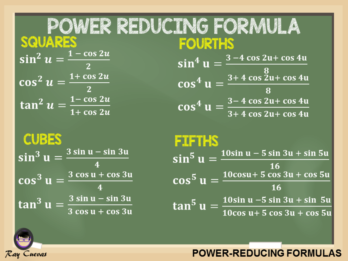 Power-Reducing Formulas and How to Use Them (With Examples)