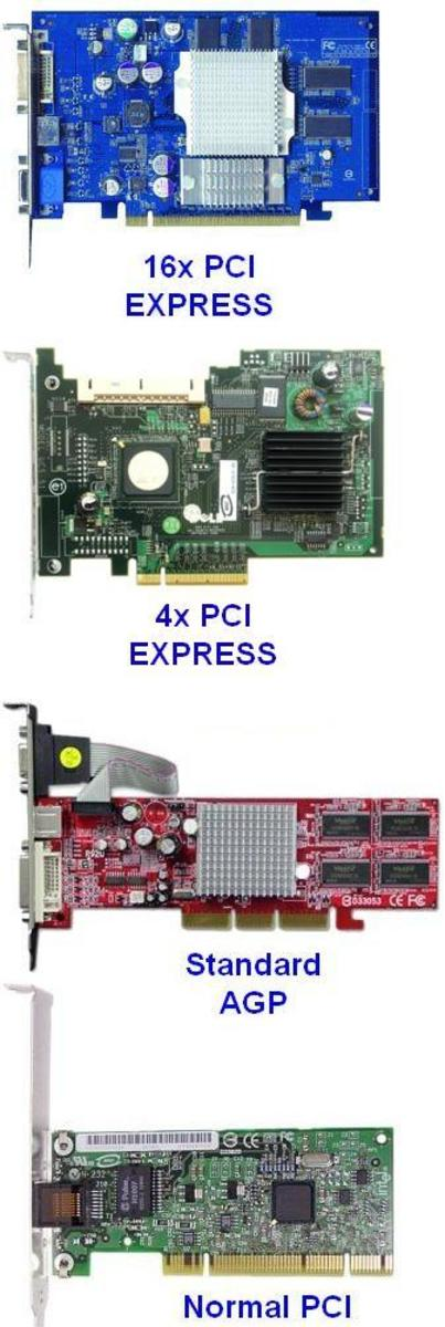 everything-you-need-to-know-about-a-videocard