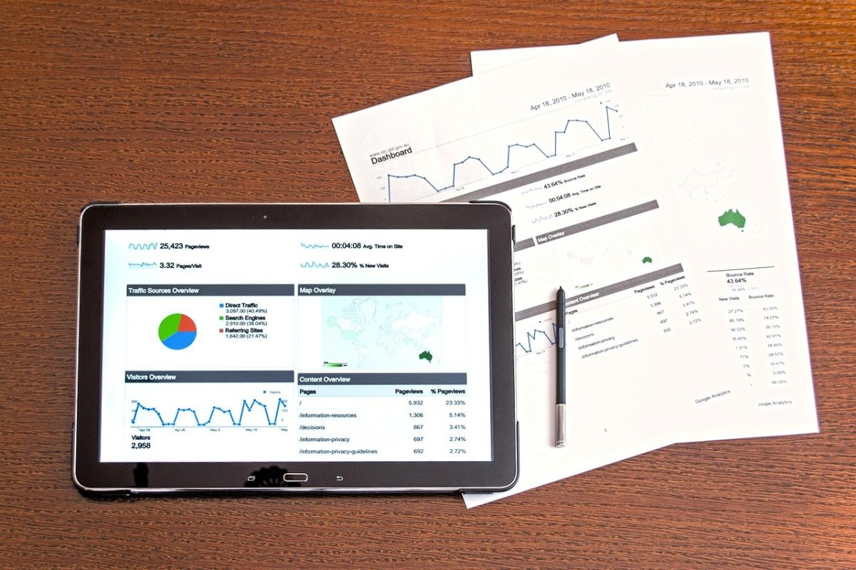 Analytics is Key to Better Understand your Audience from Various Points of View!