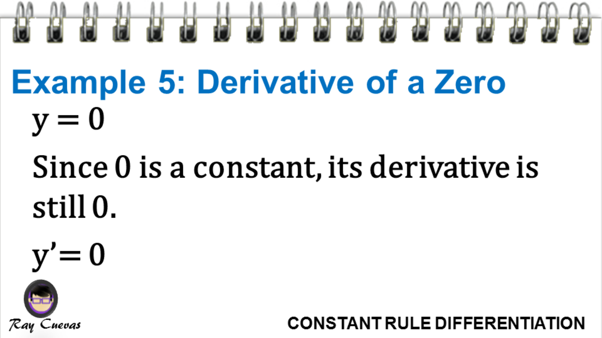 Example 5: Derivative of Zero