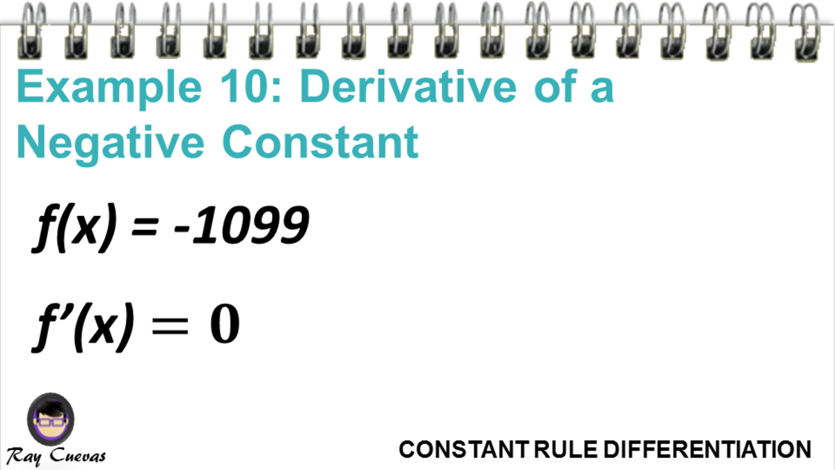 Example 10: Derivative of a Negative Constant