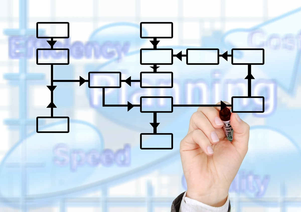 supply-chain-pitfalls-how-do-you-steer-clear