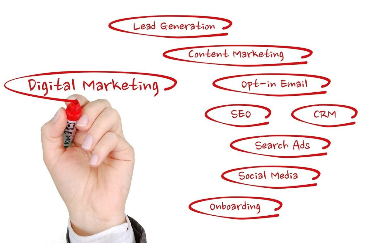 Latest Digital Marketing Strategies to Grow your Business
