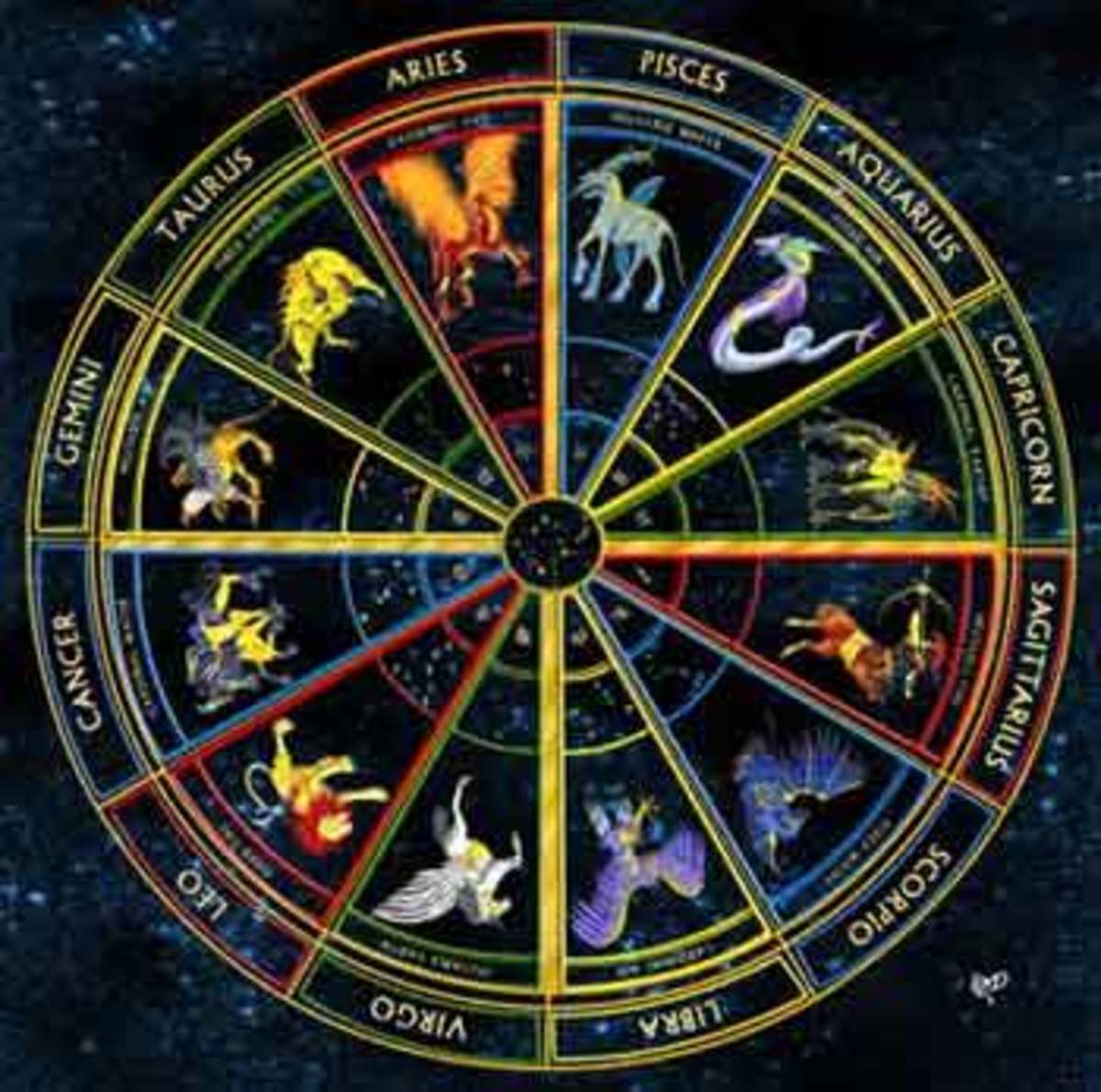 What does your sun sign tell us about you?