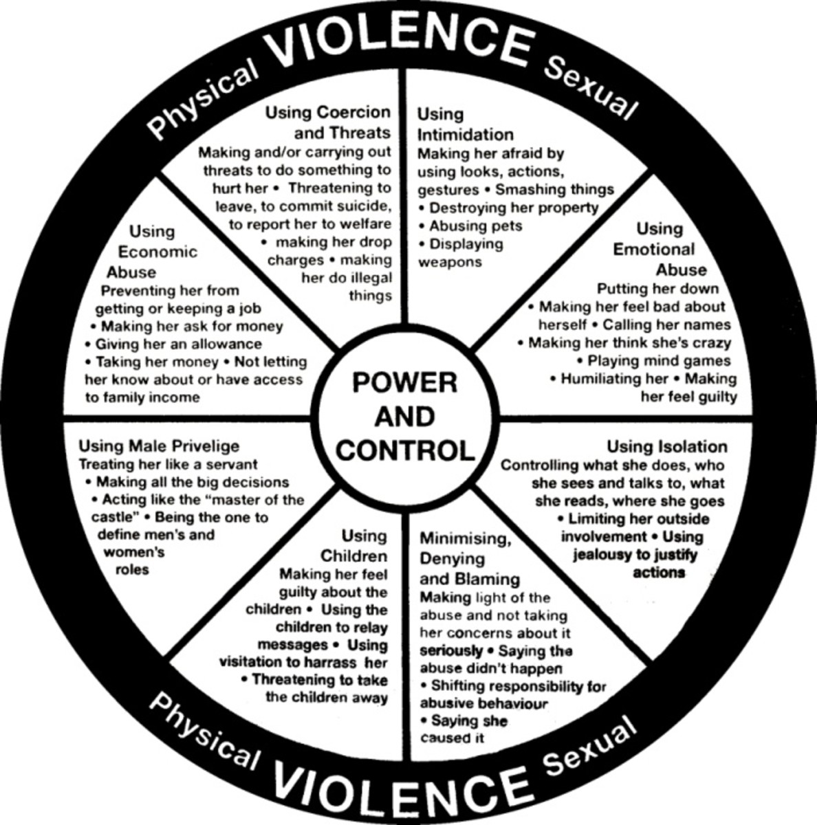 surviving-family-violence-and-abuse