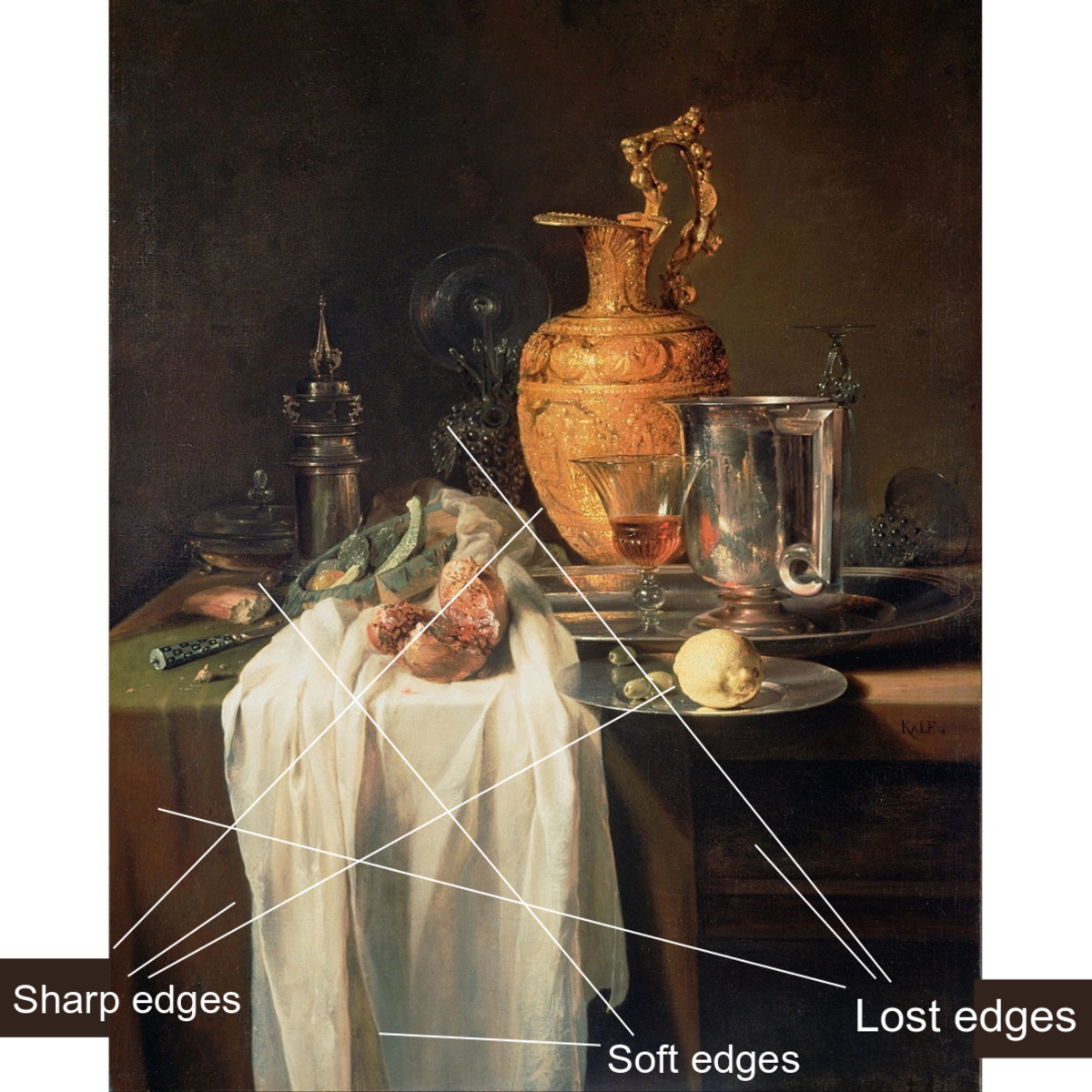 Edge analysis on Still Life with Ewer, Vessels and Pomegranate by Willem Kalf.