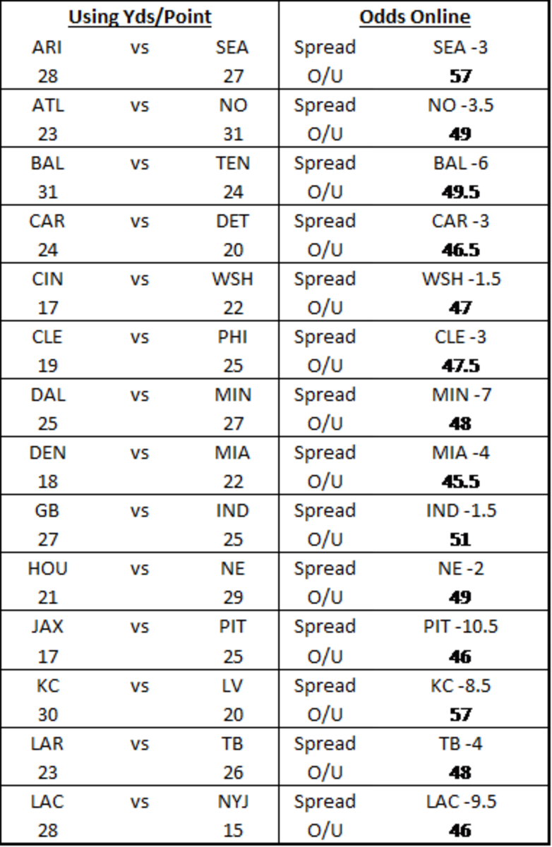 inside-week-11-nfl-matchups-yardspoint
