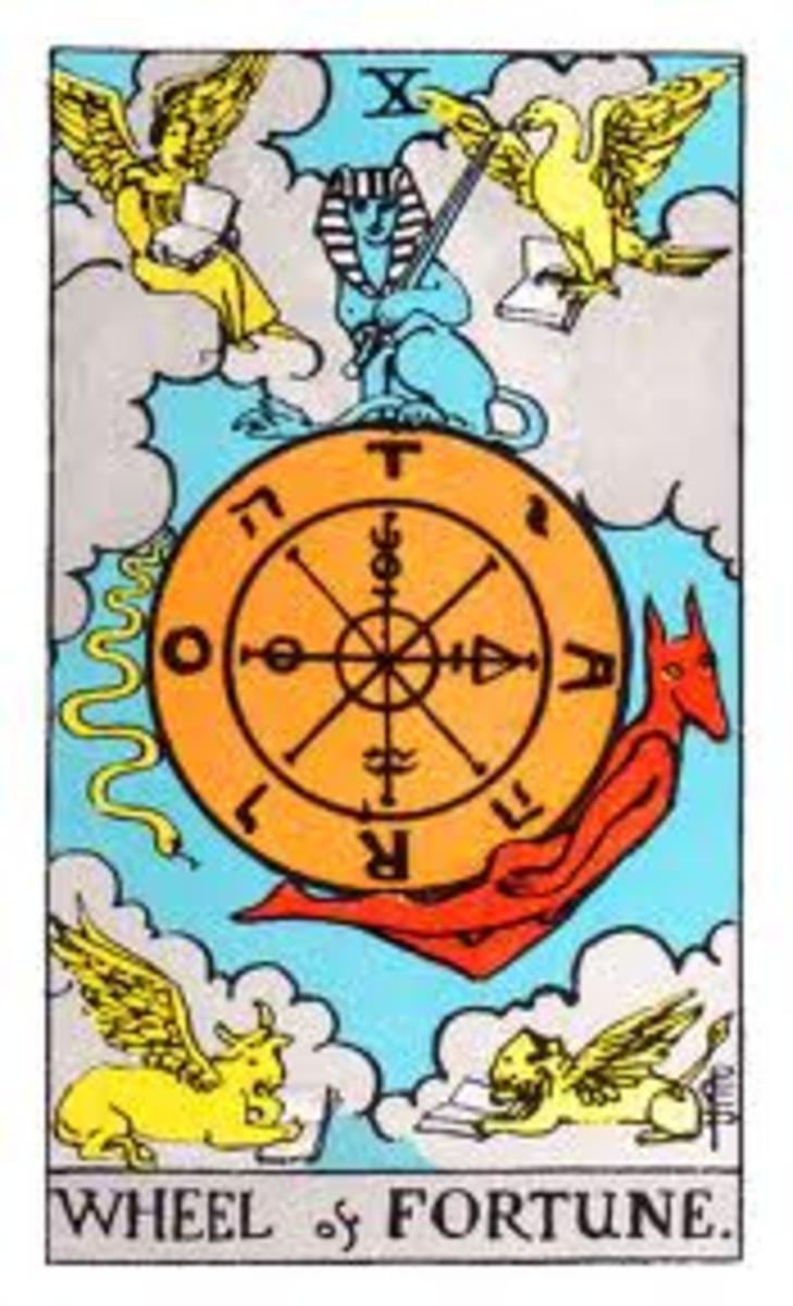 Wheel of Fortune-Rider Tarot Deck