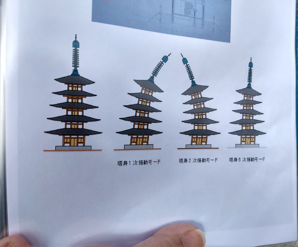 A diagram from SatoSan's binder shows how the design of a pagoda prevents it from toppling in earthquakes.