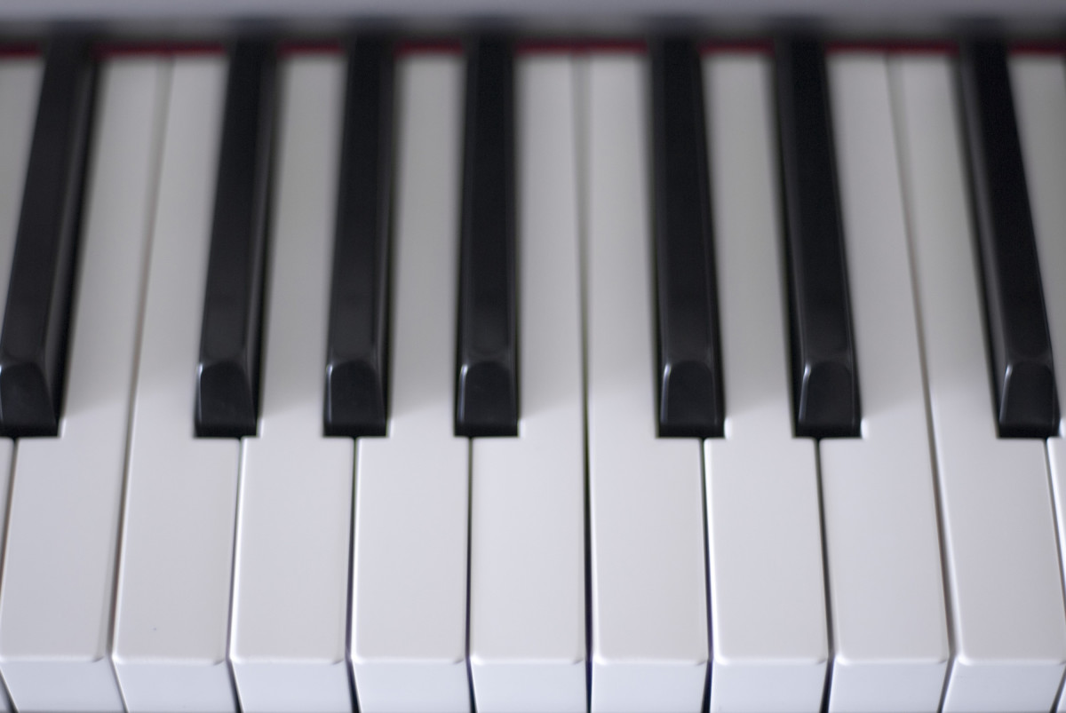Locate the 2 black keys.  Middle C is the very first white key to the left.  Middle C is the same as 1. Continuing up (to the right) is D followed by E etc. The musical alphabet is A B C D E F G.  After G, begin the alphabet again.