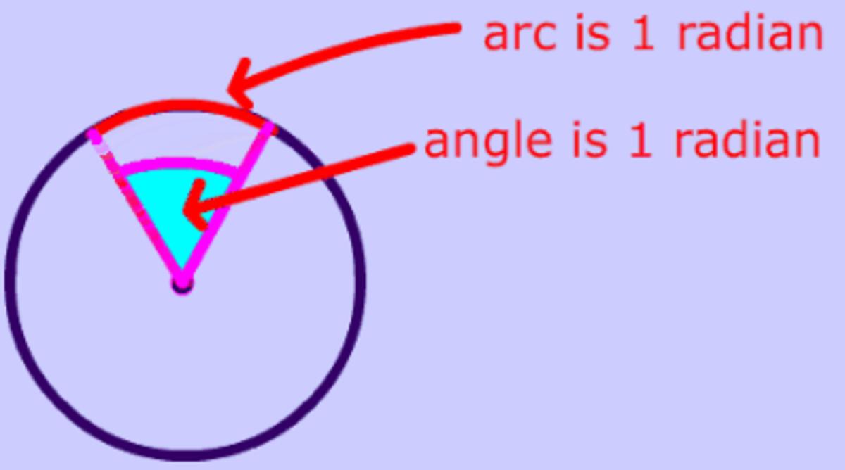 The Essence of Trigonometry