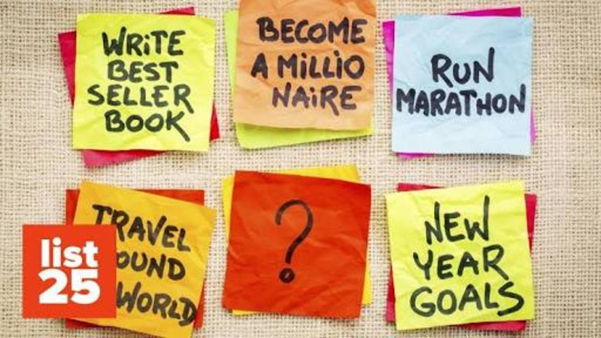 Create mini achievable goals