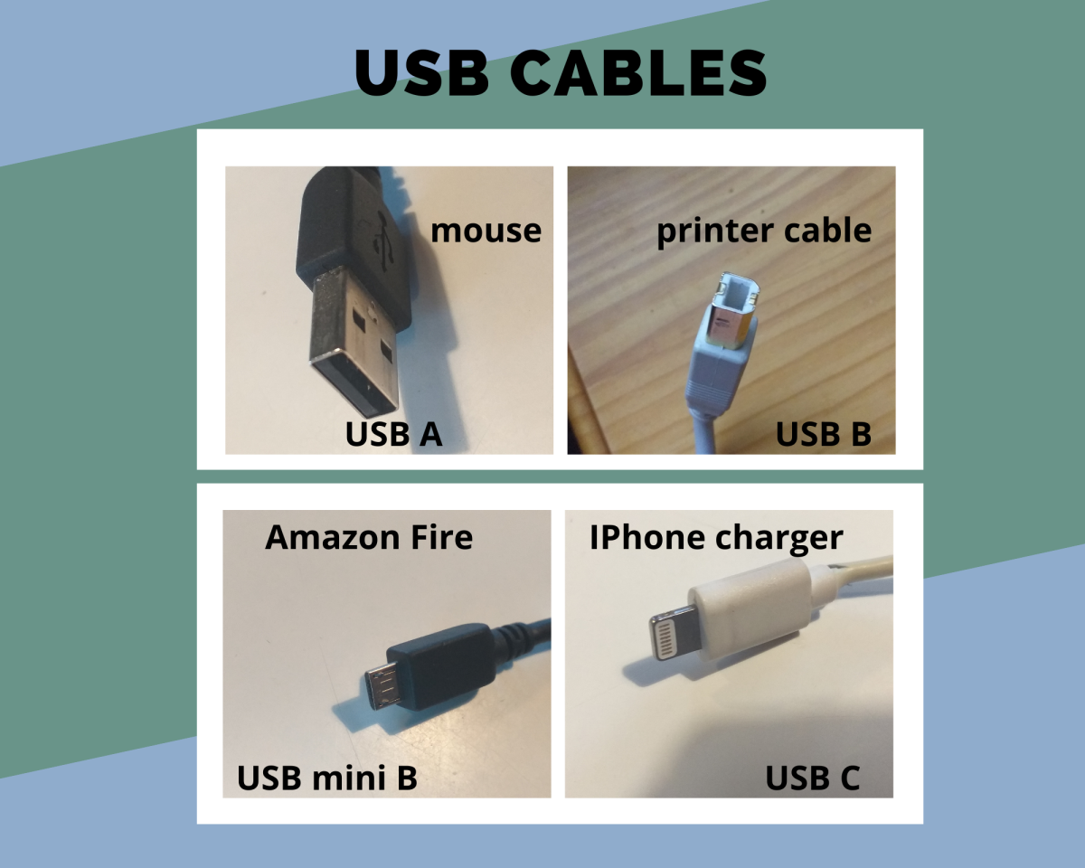 Types of cables we use each days on our devices.
