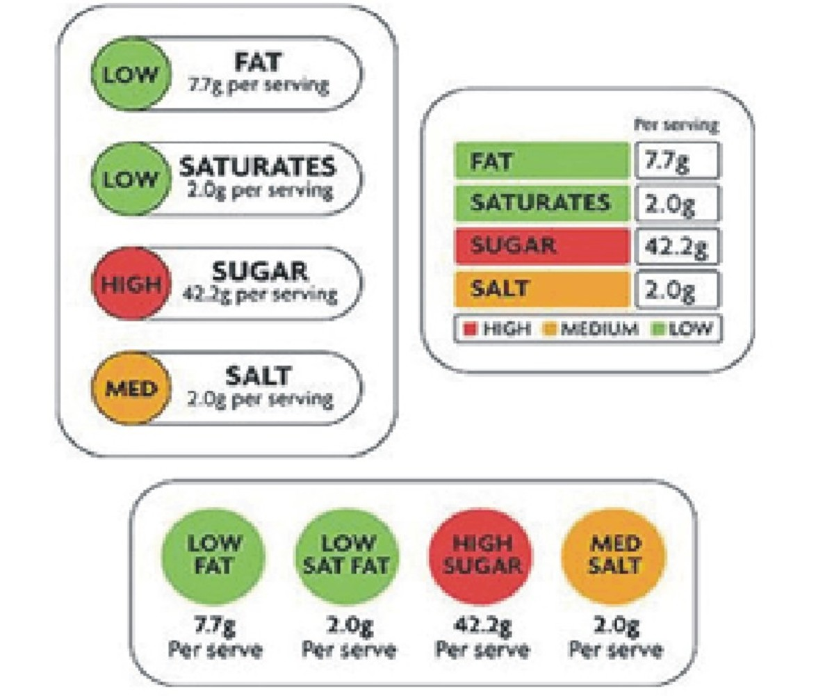 food-labeling