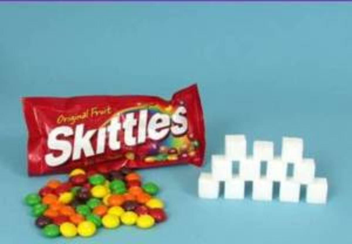 visual guide of the number of cubes of sugar in our candy