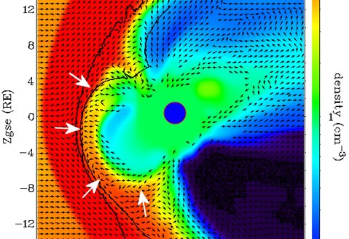The Breach in the Magnetosphere was found in Dec. of 2007 by NASA scientist which confounded their belief of how the solar winds act.