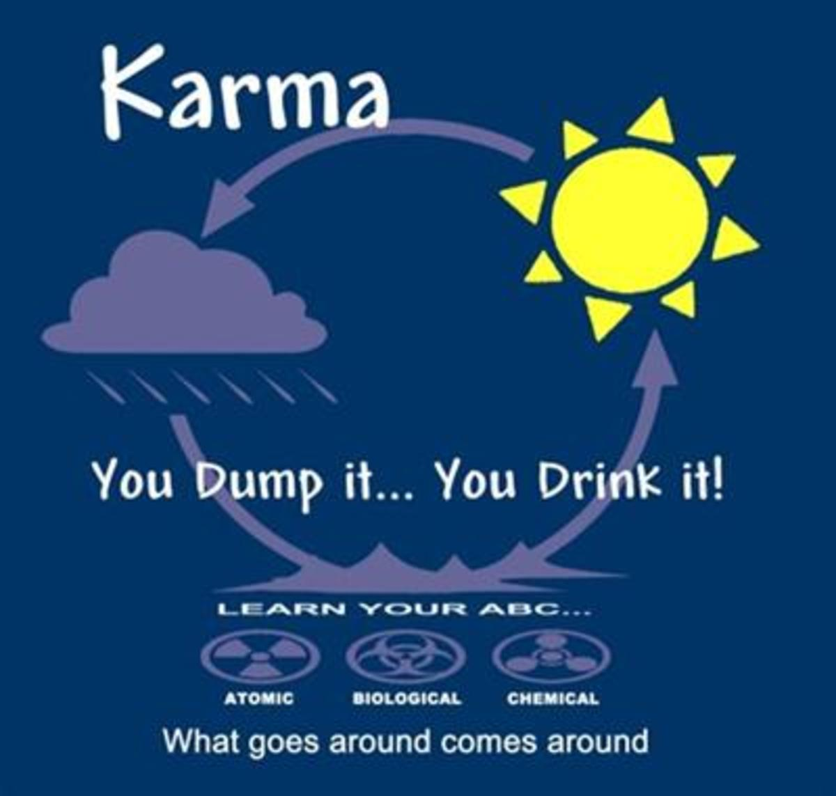 Just like the precipitation cycle, Karma is a function of nature.