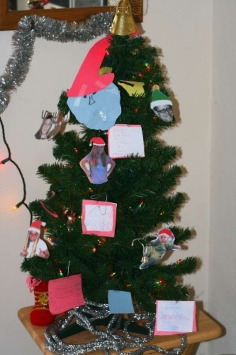 Using Images For Christmas Ornaments