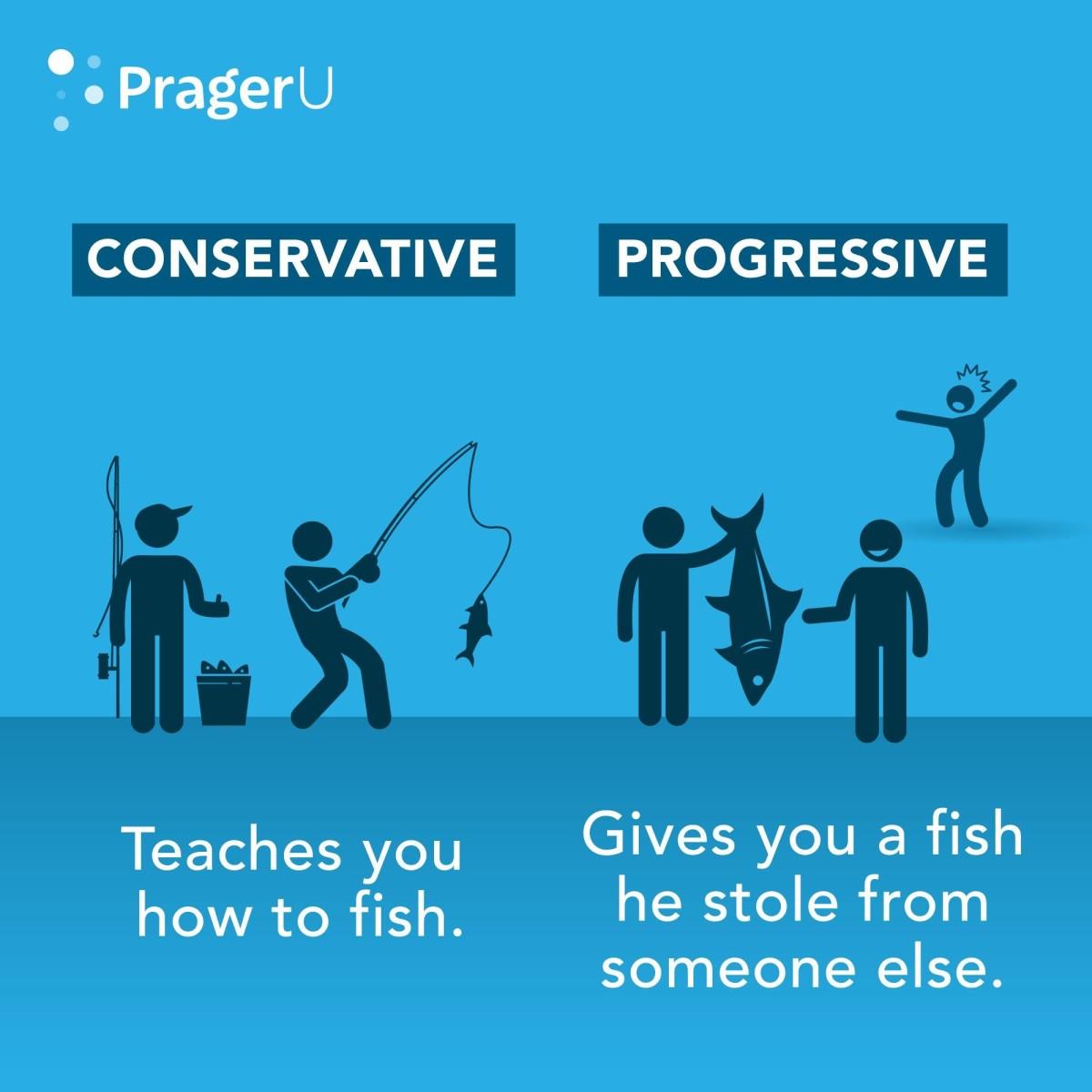 progress-vs-progressives