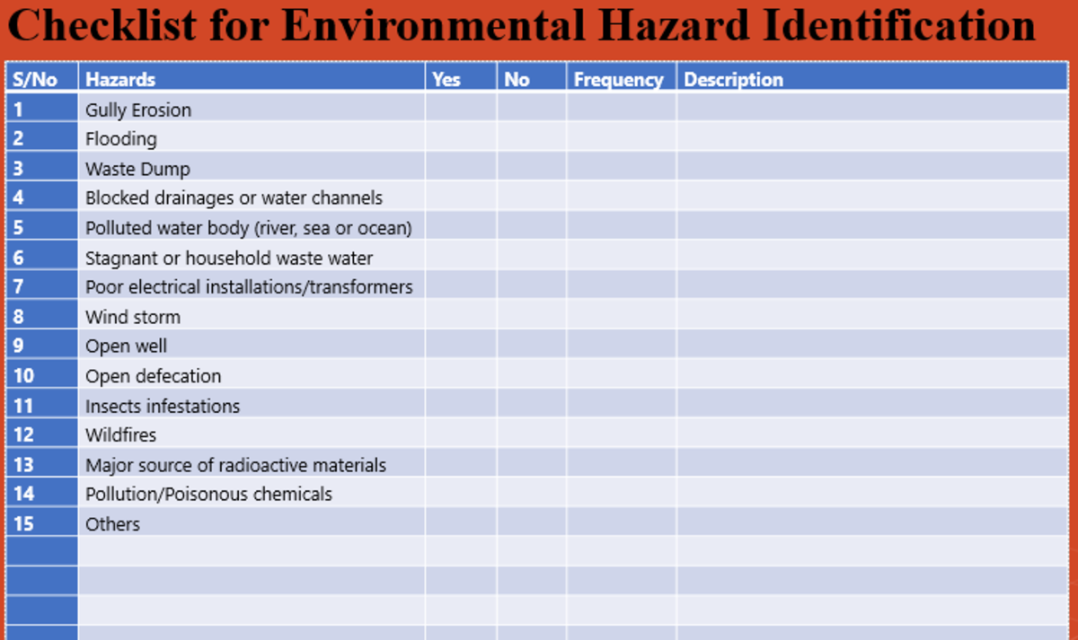 hazard-identification-step-of-disaster-risks-reduction-drr-methods-techniques-and-tools-part-1